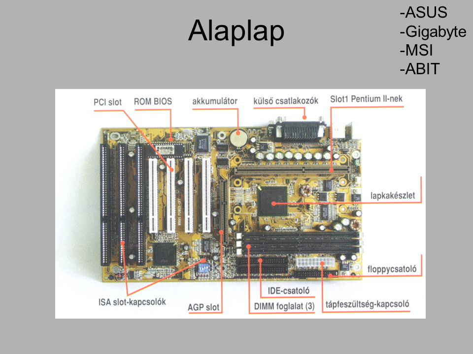 Alaplap -ASUS -Gigabyte -MSI -ABIT