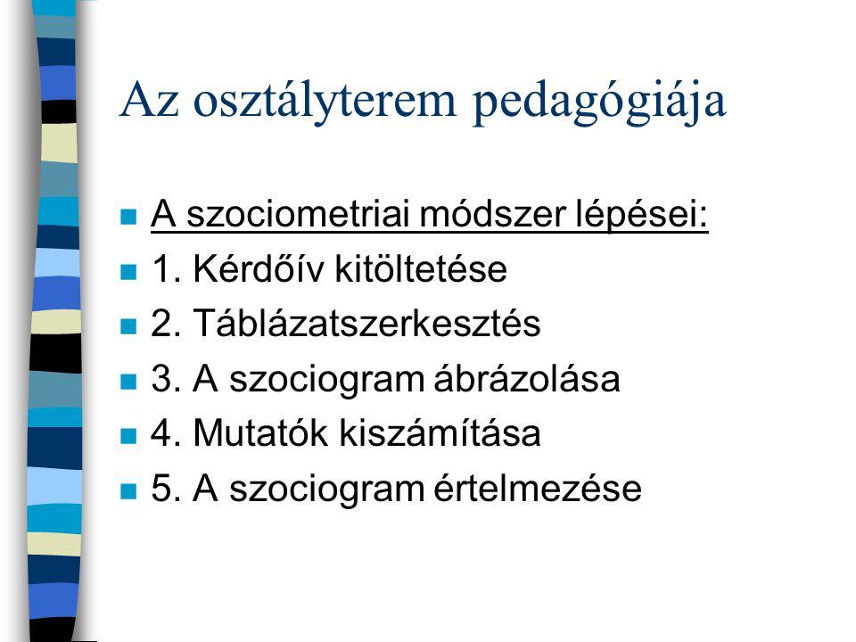 Az osztályterem pedagógiája n A szociometriai módszert tekintjük át. n Cél: az osztályközösség feltérképezése