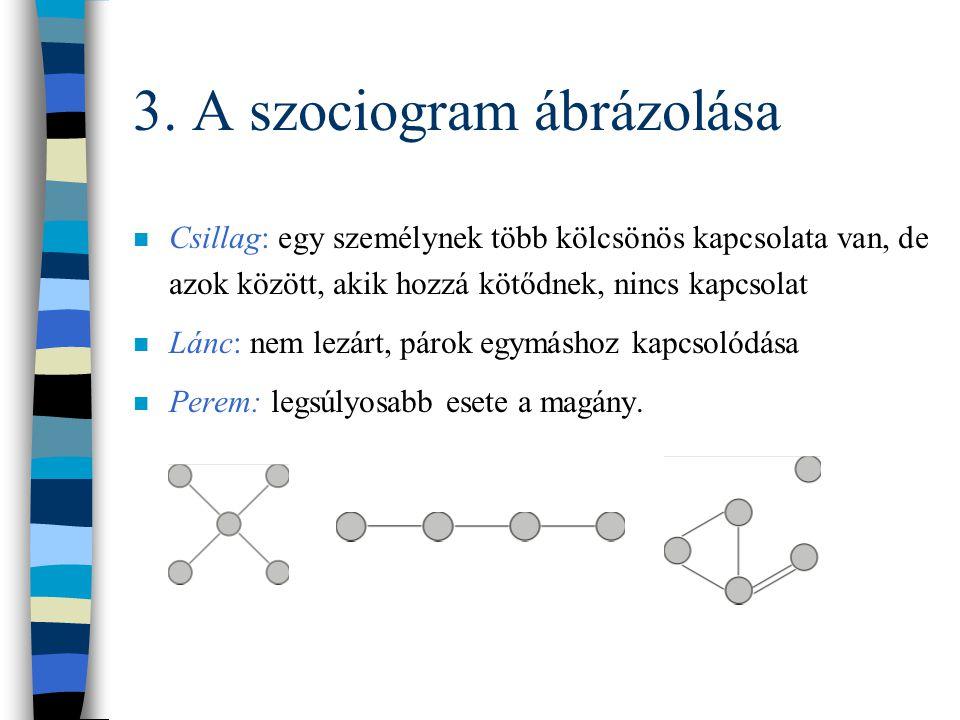 5.Értelmezés n Kik a központi figurák. Mik a jellemzőik.