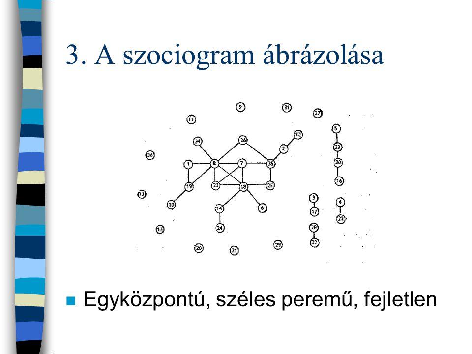 3. A szociogram ábrázolása n Egyközpontú, széles peremű, fejletlen