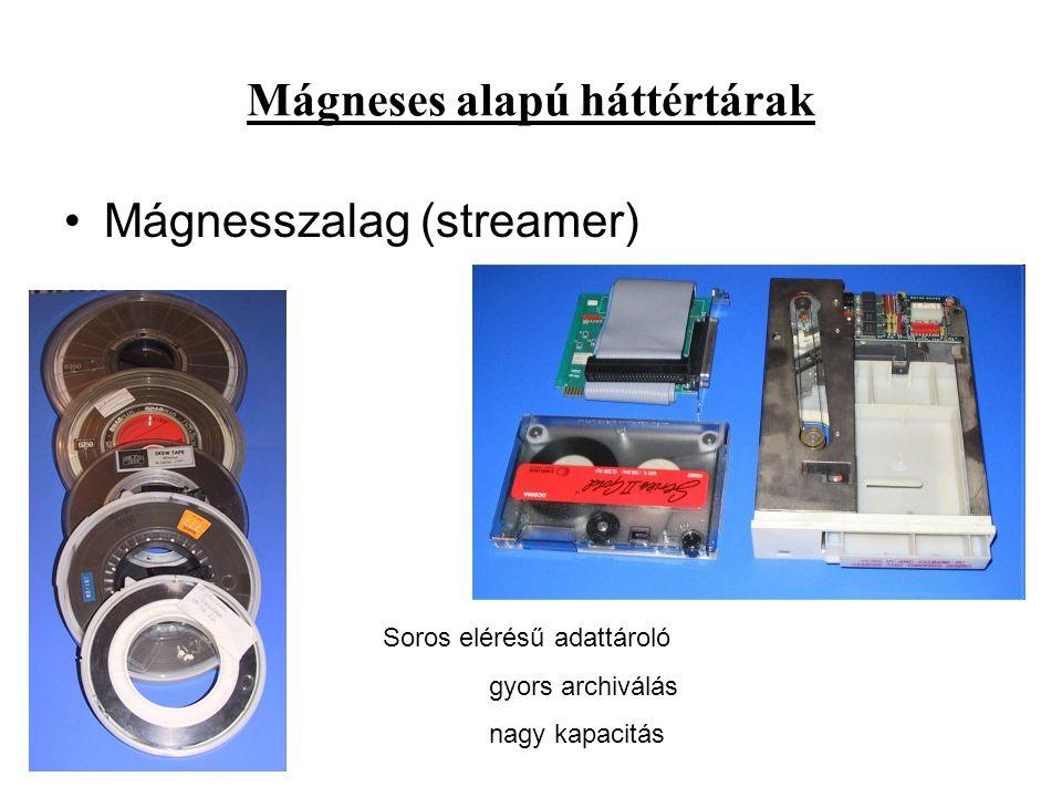 Mágneses alapú háttértárak Mágnesszalag (streamer) Soros elérésű adattároló gyors archiválás nagy kapacitás