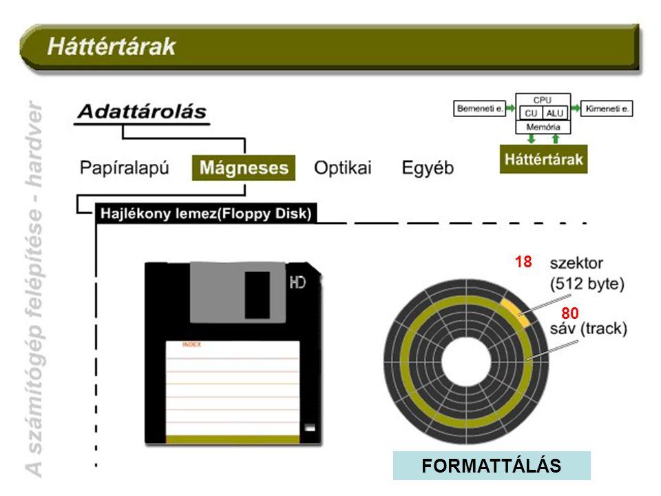 Mágneses háttértárak (floppy, winchester) - mágnesezhető felületű adathordozó (floppy lemez) - az adathordozó mozgatását, írását, olvasását végző berendezés (floppy meghajtó) A mágnesezés (írás), és a mágneses úton felírt jelek visszaalakítása árammá (olvasás) az író-olvasó fejek feladata.