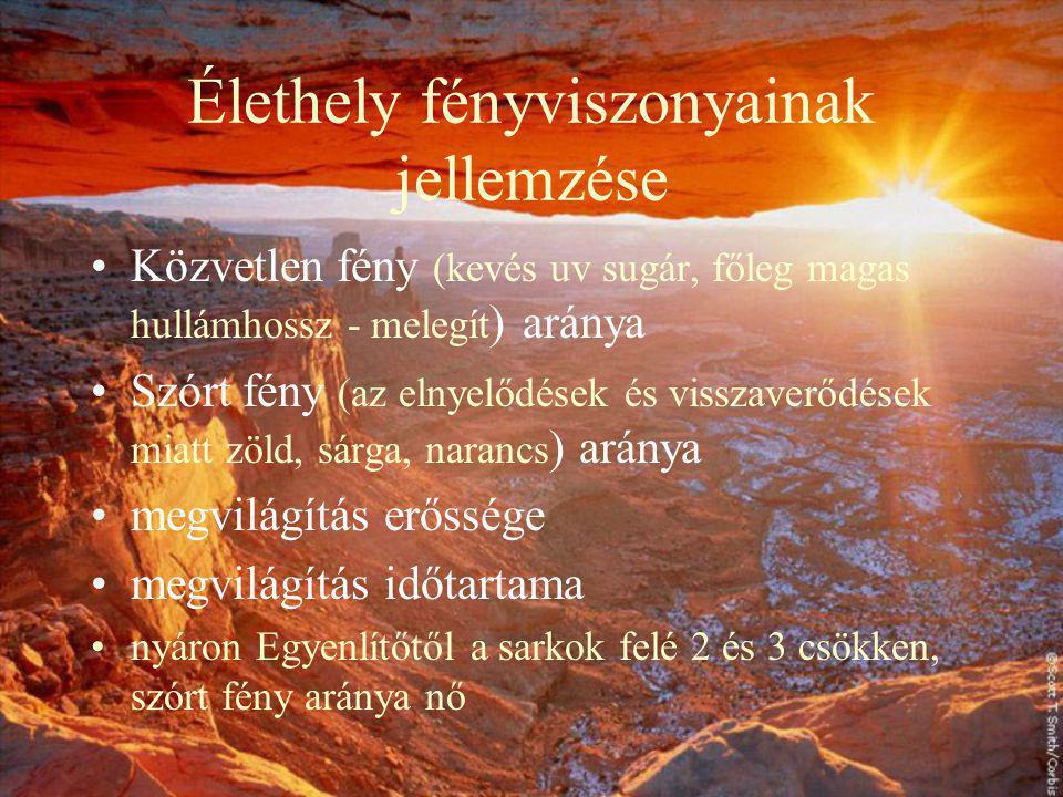 A napsugárzás tartományai