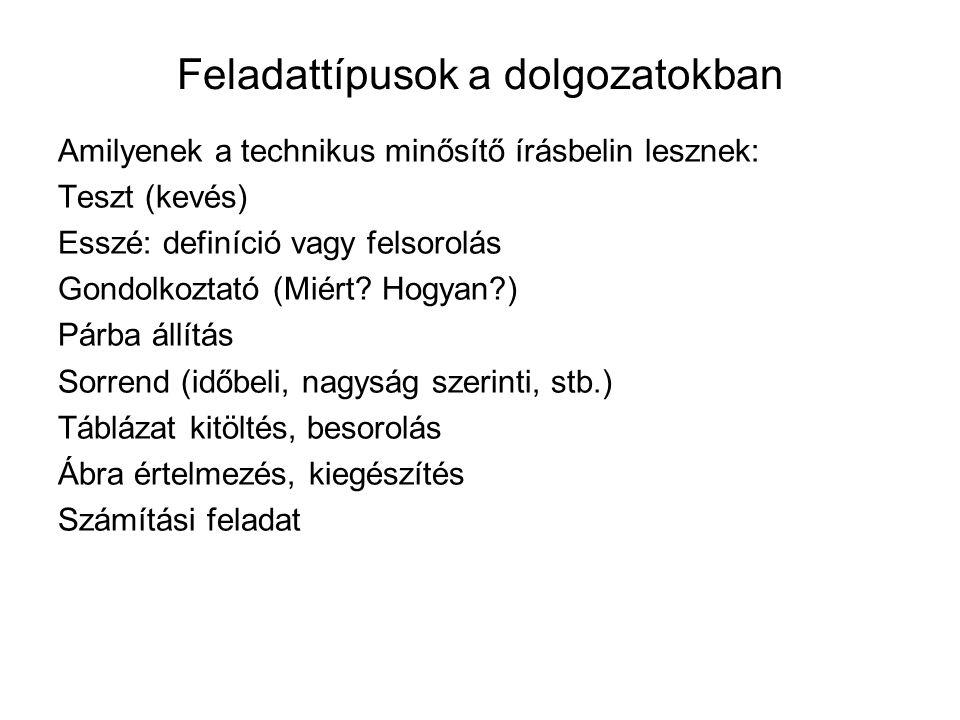 Szakirodalom Tankönyvek: Mohácsi Csilla – Molnár Ferenc – Lévai Tibor: Környezettechnika I.