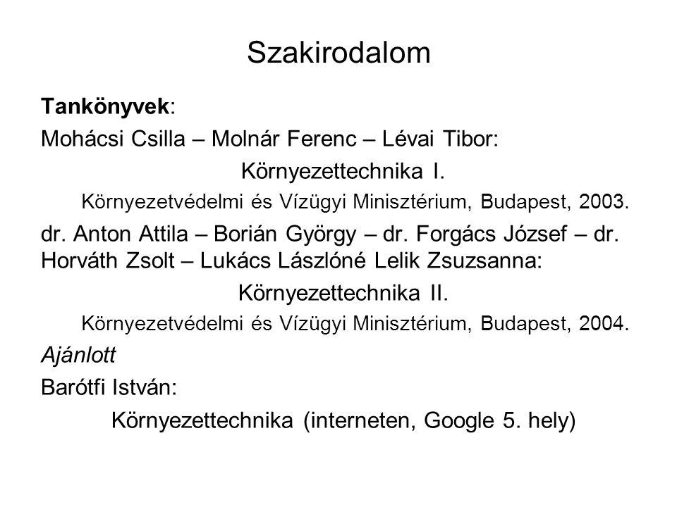 Szakirodalom Tankönyvek: Mohácsi Csilla – Molnár Ferenc – Lévai Tibor: Környezettechnika I. Környezetvédelmi és Vízügyi Minisztérium, Budapest, 2003.