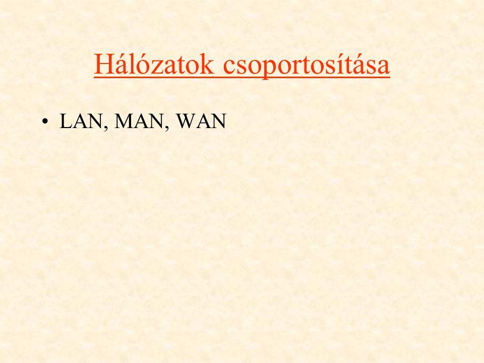 Hálózatok csoportosítása LAN, MAN, WAN