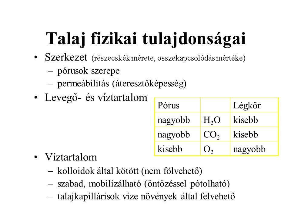 Talaj kémiai tulajdonságai Talajkolloidok adszorpciós képessége –vízkötés –ionkötés Ca 2+ könnyű koaguláció  morzsalékos talaj (sok víz és levegő) Na + nincs koaguláció humusz kimosódik  szikes talaj (rossz levegő és vízellátottság) Talaj kémhatása - savas: (CO 2, humuszsavak) >>gombák -lúgos, semleges >>baktériumok