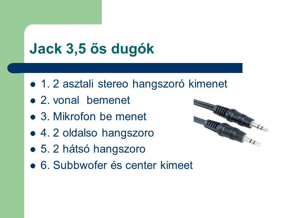 Jack 3,5 ős dugók 1. 2 asztali stereo hangszoró kimenet 2. vonal bemenet 3. Mikrofon be menet 4. 2 oldalso hangszoro 5. 2 hátsó hangszoro 6. Subbwofer