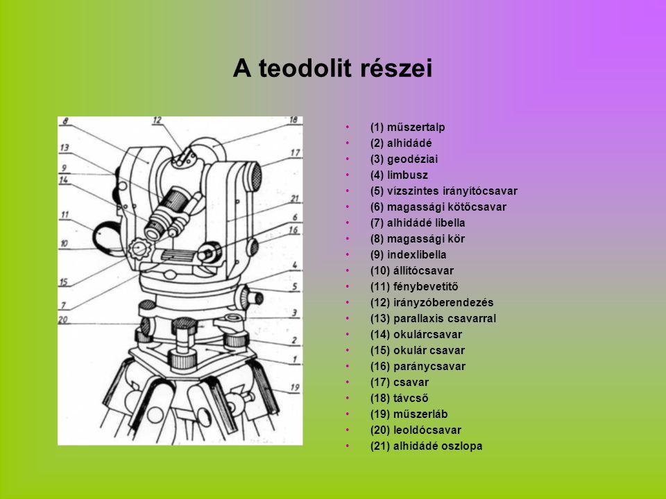 A teodolit részei (1) műszertalp (2) alhidádé (3) geodéziai (4) limbusz (5) vízszintes irányítócsavar (6) magassági kötőcsavar (7) alhidádé libella (8