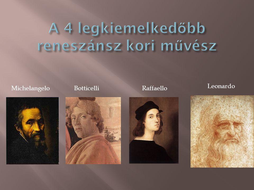 MichelangeloBotticelliRaffaello Leonardo