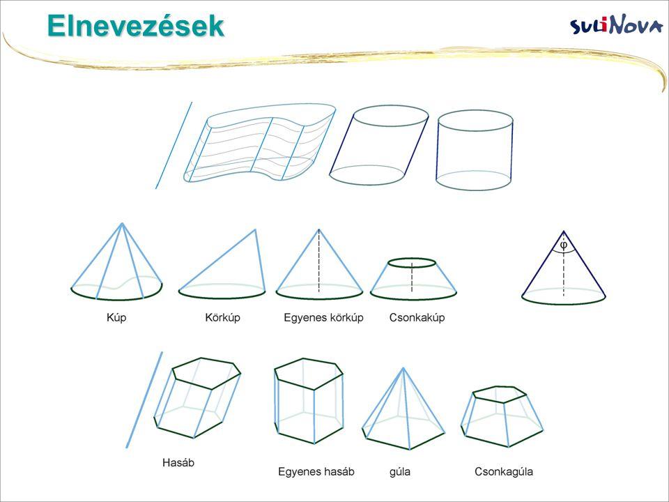 Szabályos testek Test neve LapokCsúcsok számaÉlek száma Határoló lap éleinek száma Szabályos tetraéder4463 Hexaéder (Kocka)68124 Oktaéder86123 Dodekaéder1220305 Ikozaéder2012303