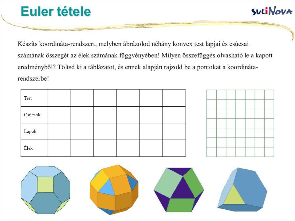 Euler tétele Test Csúcsok Lapok Élek