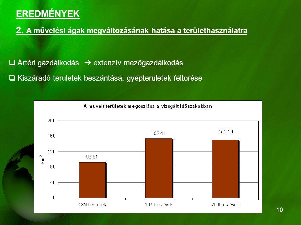 10 EREDMÉNYEK 2. A művelési ágak megváltozásának hatása a területhasználatra  Ártéri gazdálkodás  extenzív mezőgazdálkodás  Kiszáradó területek bes