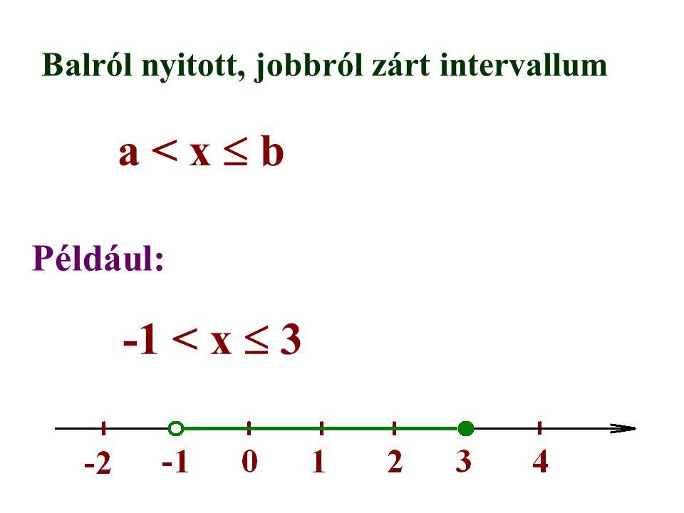 Balról nyitott, jobbról zárt intervallum a < x  b Például: -1 < x  3