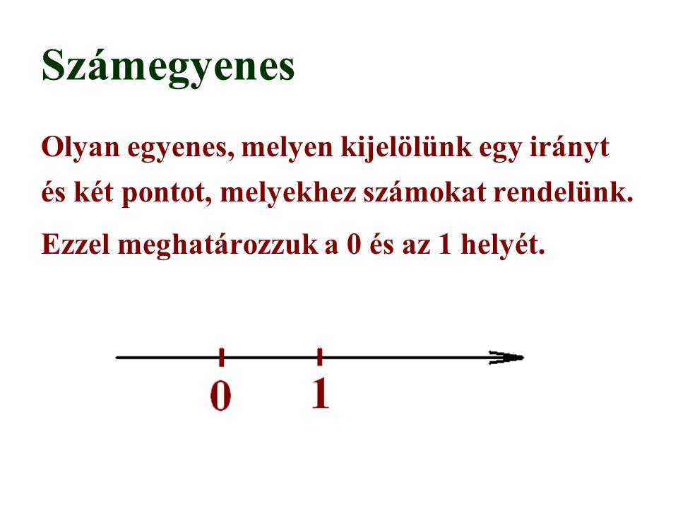 Számegyenes Olyan egyenes, melyen kijelölünk egy irányt és két pontot, melyekhez számokat rendelünk.
