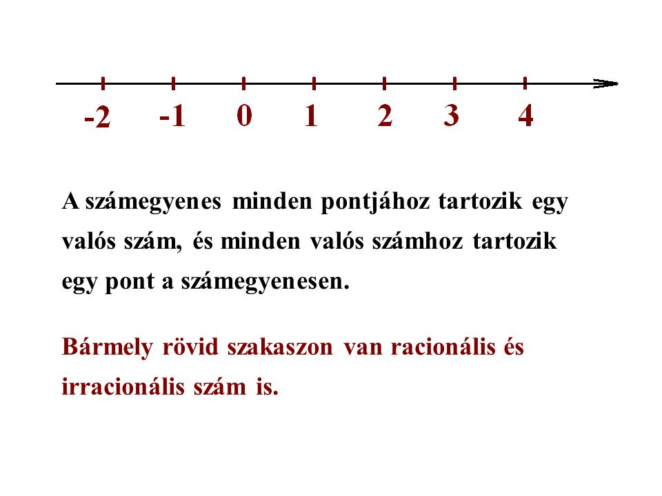 A számegyenes minden pontjához tartozik egy valós szám, és minden valós számhoz tartozik egy pont a számegyenesen.