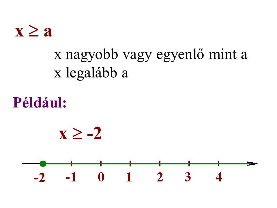 x nagyobb mint a x > a Például: x > 1
