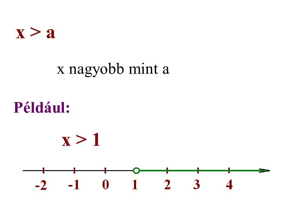 x kisebb vagy egyenlő mint a x legfeljebb a x  a Például: x  4