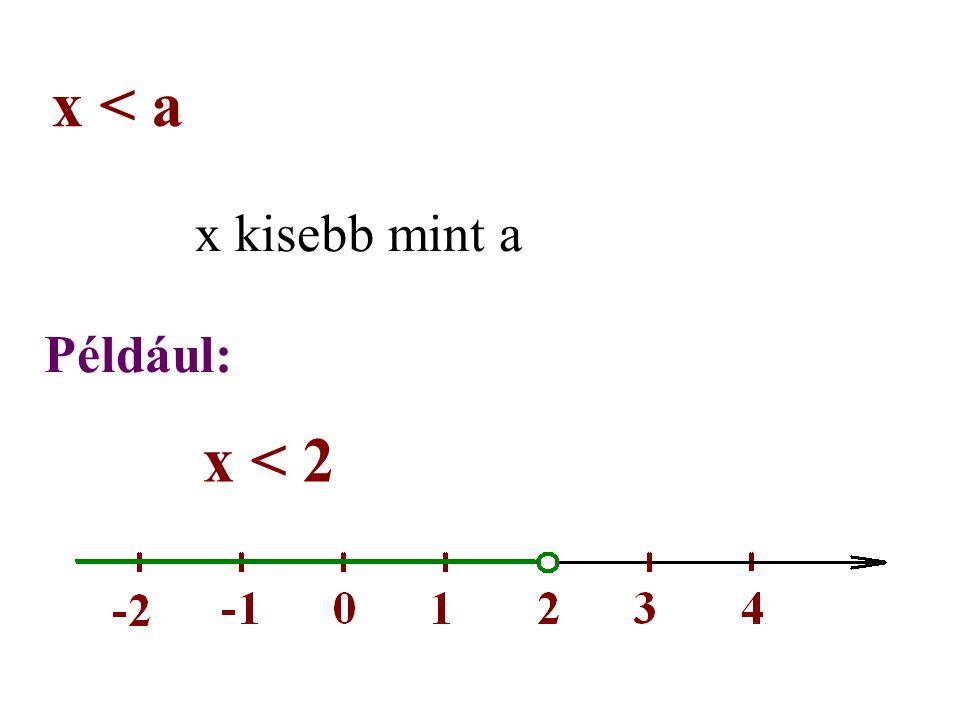 x kisebb mint a x < a Például: x < 2