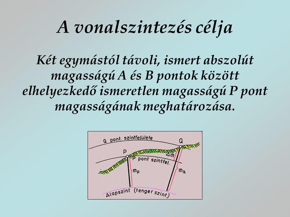 A vonalszintezés célja Két egymástól távoli, ismert abszolút magasságú A és B pontok között elhelyezkedő ismeretlen magasságú P pont magasságának megh