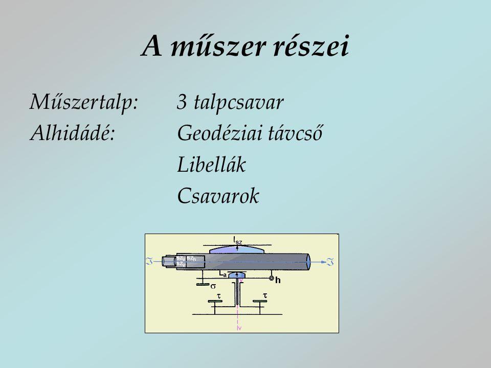 A műszer részei Műszertalp:3 talpcsavar Alhidádé: Geodéziai távcső Libellák Csavarok