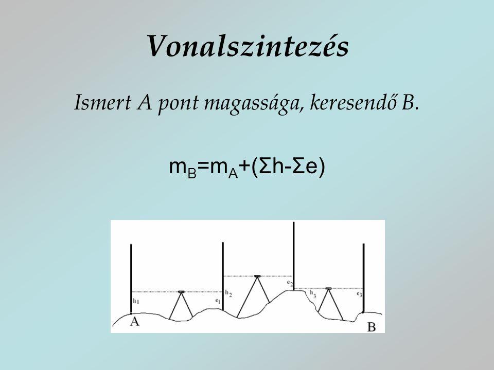 Vonalszintezés Ismert A pont magassága, keresendő B. m B =m A +(Σh-Σe)