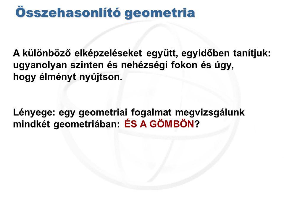 Összehasonlító geometria A különböző elképzeléseket együtt, egyidőben tanítjuk: ugyanolyan szinten és nehézségi fokon és úgy, hogy élményt nyújtson. L