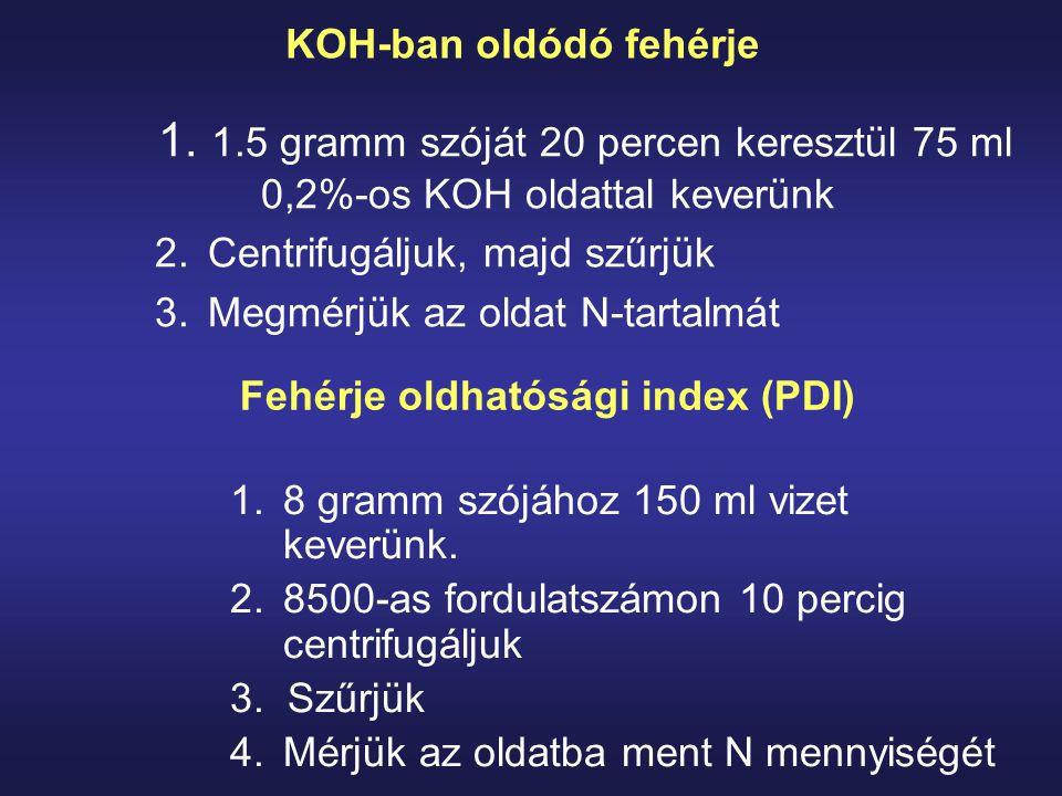 KOH-ban oldódó fehérje 1. 1.5 gramm szóját 20 percen keresztül 75 ml 0,2%-os KOH oldattal keverünk 2.Centrifugáljuk, majd szűrjük 3.Megmérjük az oldat
