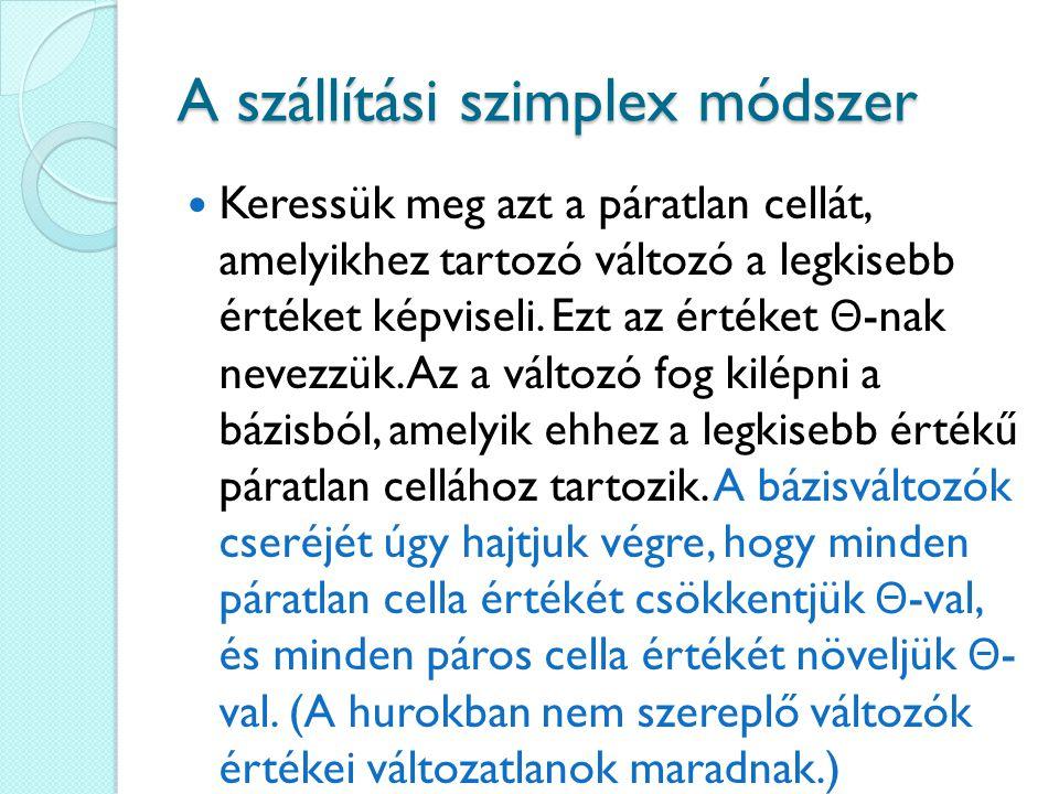A szállítási szimplex módszer Keressük meg azt a páratlan cellát, amelyikhez tartozó változó a legkisebb értéket képviseli. Ezt az értéket Θ -nak neve