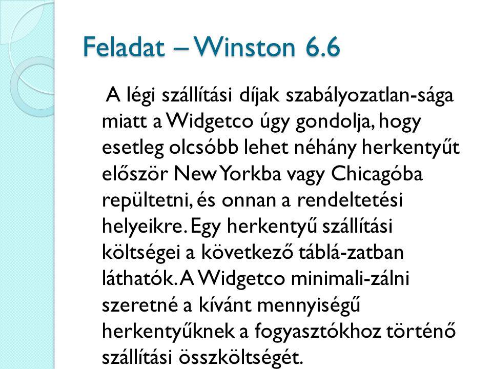 Feladat – Winston 6.6 A légi szállítási díjak szabályozatlan-sága miatt a Widgetco úgy gondolja, hogy esetleg olcsóbb lehet néhány herkentyűt először