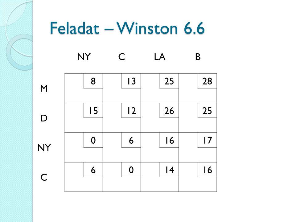NYCLAB M 8132528 D 15122625 NY 061617 C 601416 Feladat – Winston 6.6