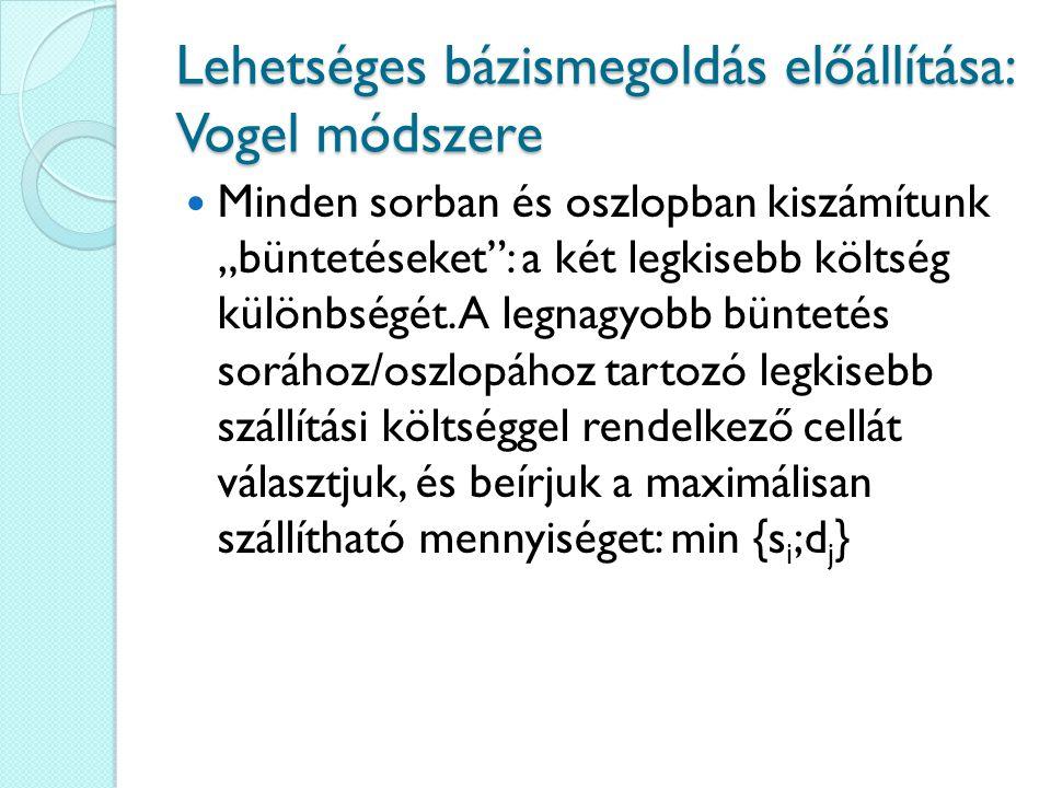 """Lehetséges bázismegoldás előállítása: Vogel módszere Minden sorban és oszlopban kiszámítunk """"büntetéseket"""": a két legkisebb költség különbségét. A leg"""