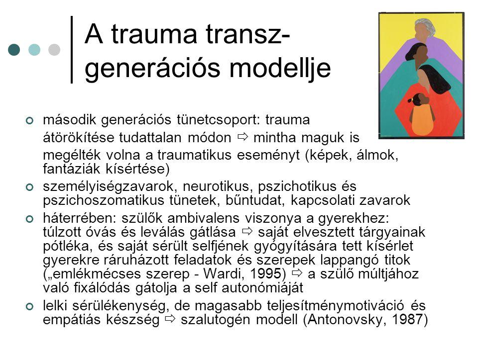 A trauma transz- generációs modellje második generációs tünetcsoport: trauma átörökítése tudattalan módon  mintha maguk is megélték volna a traumatik