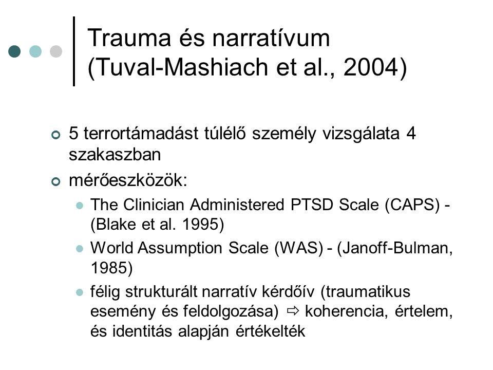 Trauma és narratívum (Tuval-Mashiach et al., 2004) 5 terrortámadást túlélő személy vizsgálata 4 szakaszban mérőeszközök: The Clinician Administered PT