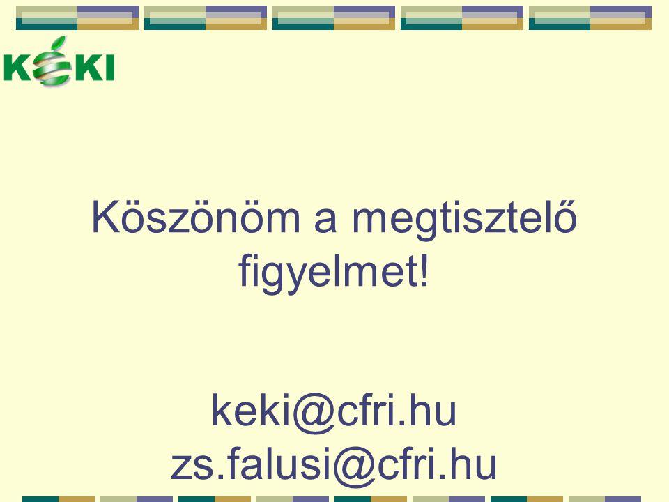 Köszönöm a megtisztelő figyelmet! keki@cfri.hu zs.falusi@cfri.hu