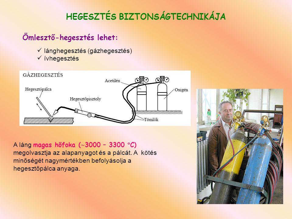 HEGESZTÉS BIZTONSÁGTECHNIKÁJA Ívhegesztés: Az olvasztáshoz szükséges hőt elektromos ívvel hozzák létre.
