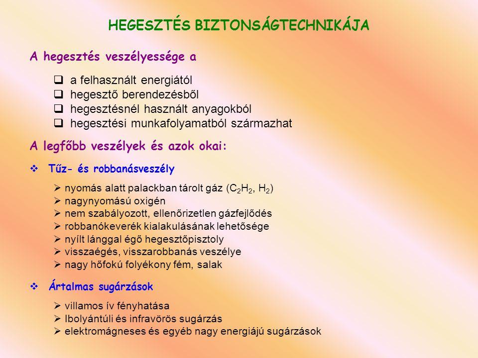 HEGESZTÉS BIZTONSÁGTECHNIKÁJA   Káros élettani hatások   fémgőzök belélegzése   porok belélegzése (SiO 2, fémporok)   ózon belélegzése   mérgező gázok gőzök belélegzése   áramütés   zaj   hőterhelés   fizikai túlterhelés (kényszerhelyzetű hegesztésnél)   Fulladási veszély   égő láng oxigénelvonó hatása   levegő kiszorítása   CO, CO 2 atmoszféra keletkezése   Egyéb veszélyek   mechanikai sérülések anyag kezelésből   égési sérülések (fekete-meleg daraboknál)   fém- és salakfröcskölés   eszközök, berendezések hibás működése