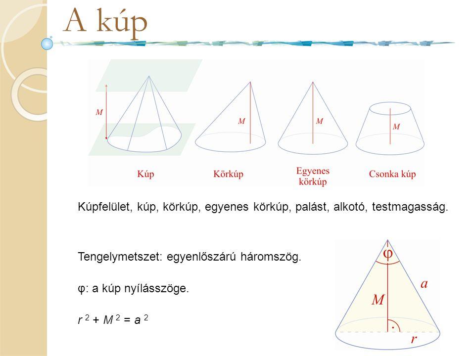 A kúp Kúpfelület, kúp, körkúp, egyenes körkúp, palást, alkotó, testmagasság. Tengelymetszet: egyenlőszárú háromszög. φ: a kúp nyílásszöge. r 2 + M 2 =