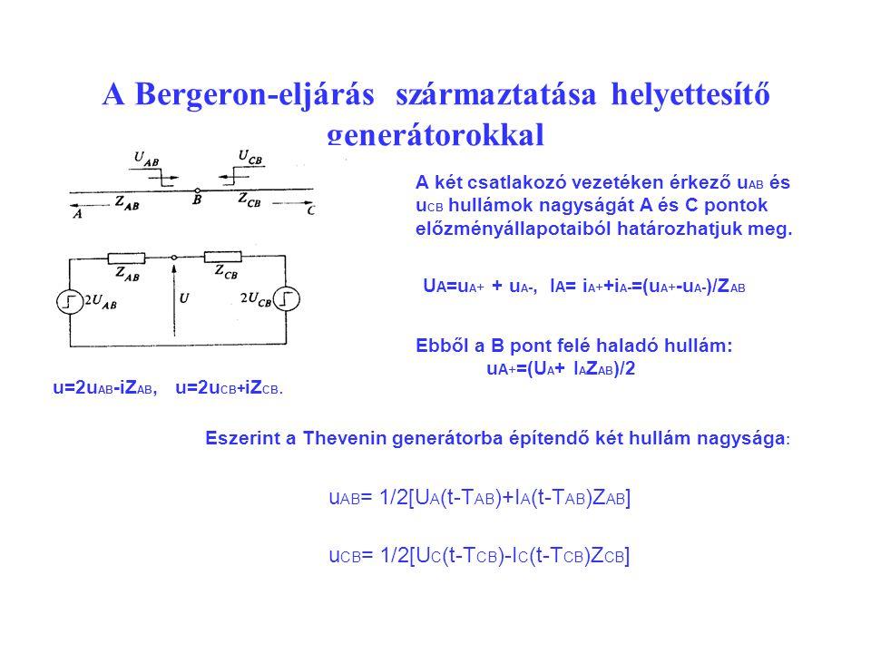 A Bergeron-eljárás származtatása helyettesítő generátorokkal u=2u AB -iZ AB, u=2u CB + iZ CB. A két csatlakozó vezetéken érkező u AB és u CB hullámok