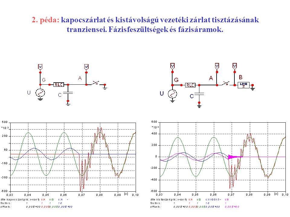 2. péda: kapocszárlat és kistávolságú vezetéki zárlat tisztázásának tranziensei. Fázisfeszültségek és fázisáramok.