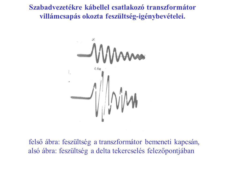 Szabadvezetékre kábellel csatlakozó transzformátor villámcsapás okozta feszültség-igénybevételei. felső ábra: feszültség a transzformátor bemeneti kap
