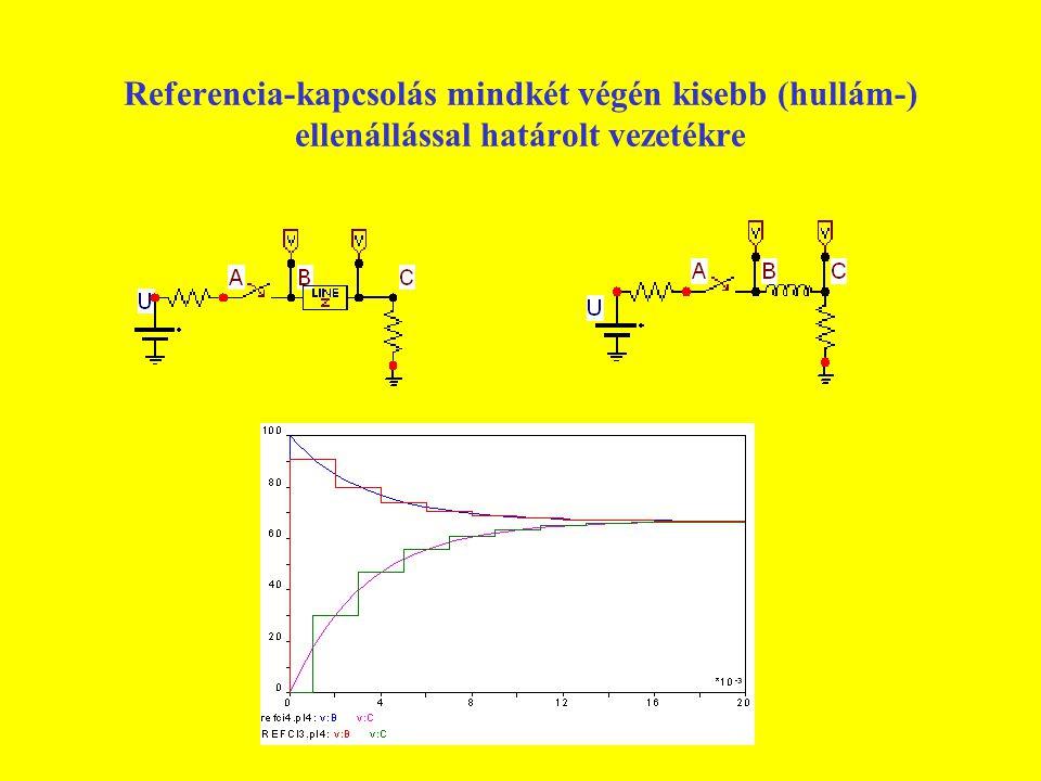 Referencia-kapcsolás mindkét végén kisebb (hullám-) ellenállással határolt vezetékre