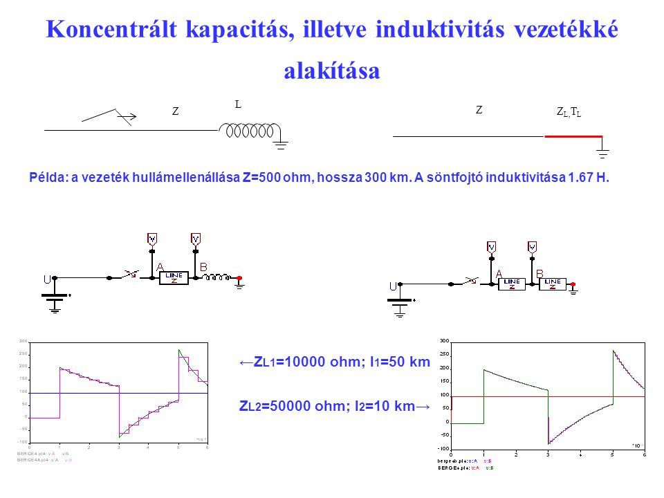 Koncentrált kapacitás, illetve induktivitás vezetékké alakítása Z LZ Z L, T L Példa: a vezeték hullámellenállása Z=500 ohm, hossza 300 km. A söntfojtó