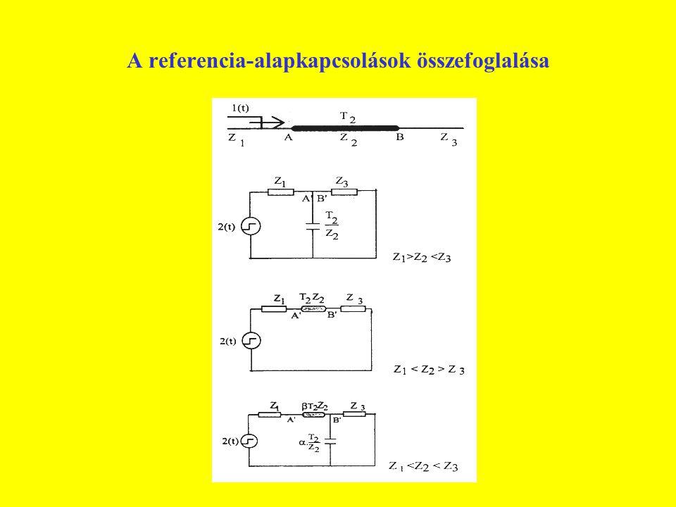 A referencia-alapkapcsolások összefoglalása