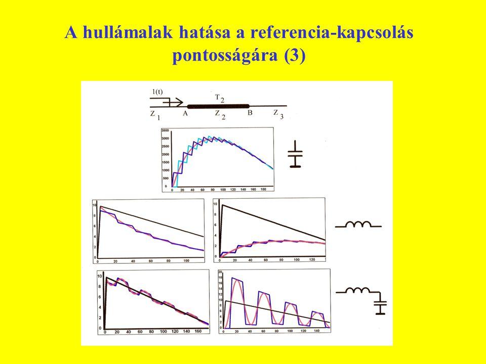A hullámalak hatása a referencia-kapcsolás pontosságára (3)