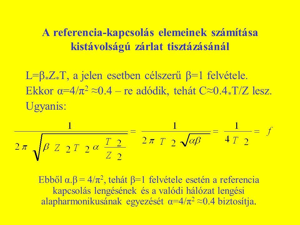 A referencia-kapcsolás elemeinek számítása kistávolságú zárlat tisztázásánál L=β * Z * T, a jelen esetben célszerű β=1 felvétele. Ekkor α=4/π 2 ≈0.4 –