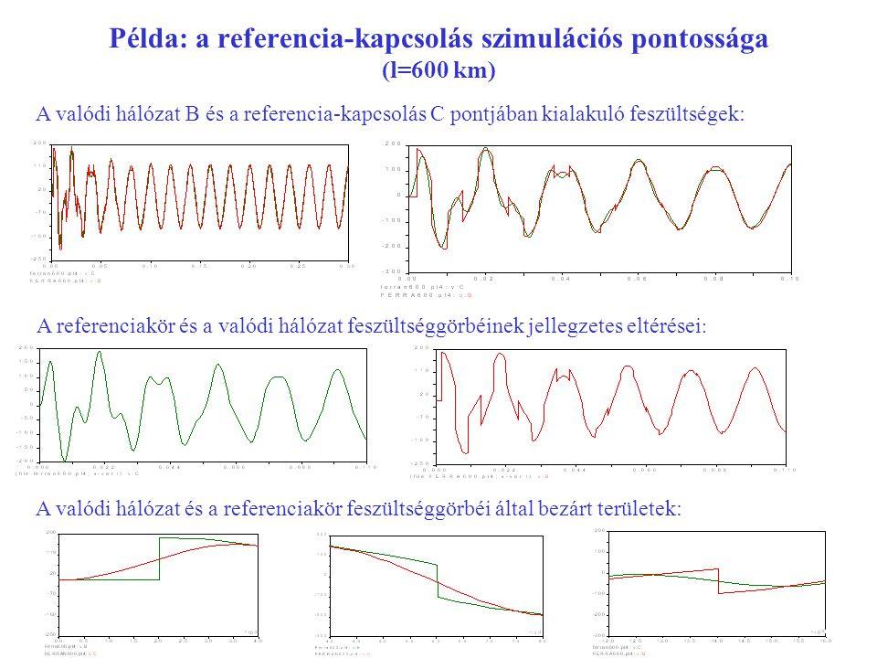 Példa: a referencia-kapcsolás szimulációs pontossága (l=600 km) A valódi hálózat B és a referencia-kapcsolás C pontjában kialakuló feszültségek: A ref