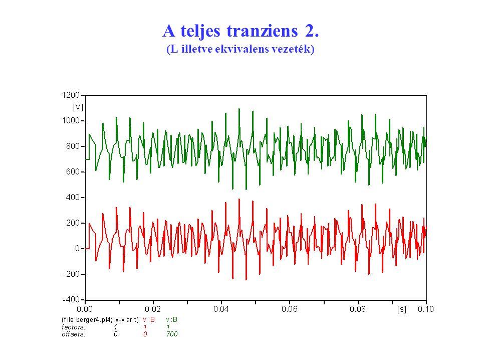 A teljes tranziens 2. (L illetve ekvivalens vezeték)