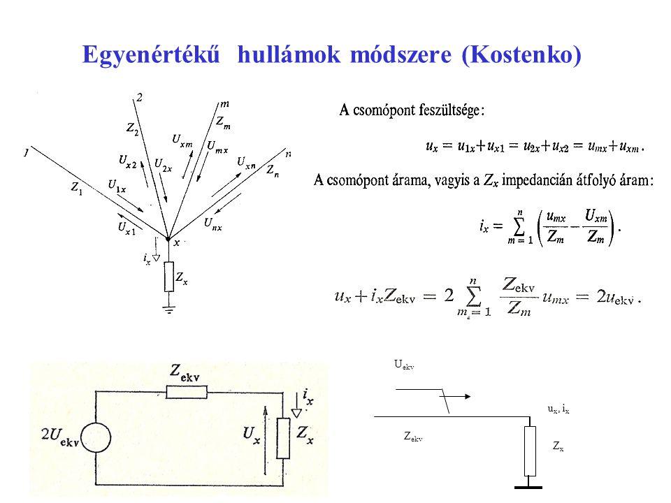 Egyenértékű hullámok módszere (Kostenko) U ekv Z ekv u x, i x ZxZx