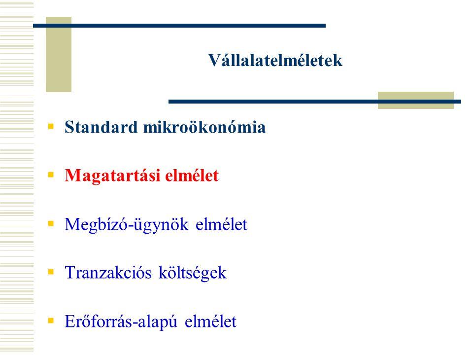 Standard mikroökonómia  A koordinációs mechanizmusok a piacon zajlanak  Teljes körű információ  Profitmaximalizálás  Racionális döntések  Az ár k